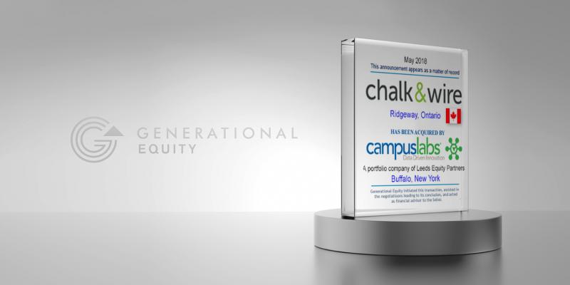 Chalk & Wire